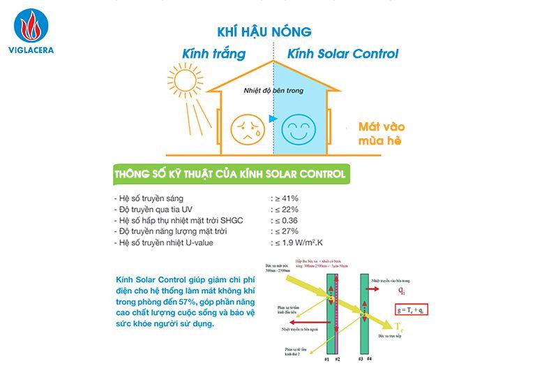 Ảnh 1: Kính Solar Control có khả năng cách nhiệt, cản nhiệt, ngăn tia UV hiệu quả